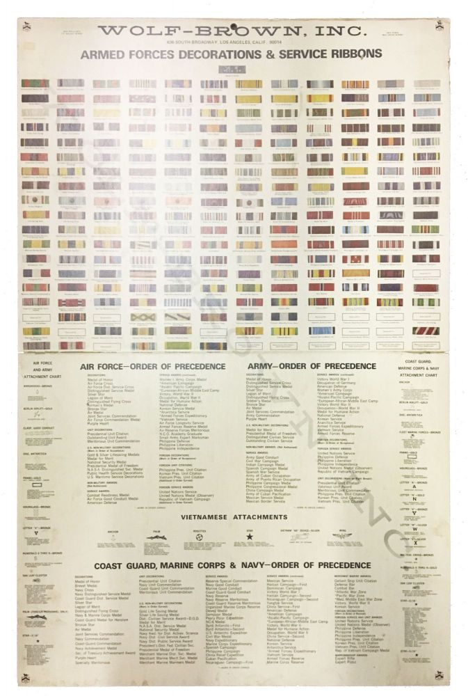 ARMED FORCES DECORATIONS & SERVICE RIBBONS. Wall Poster / Chart.