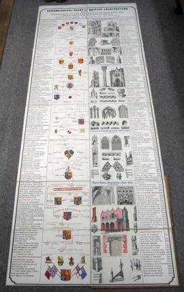 CHRONOLOGICAL CHART Of BRITISH ARCHITECTURE With the Genealogy of the Sovereigns of England and...