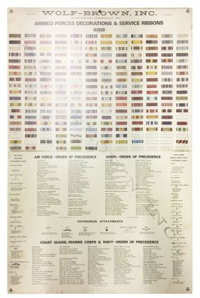 ARMED FORCES DECORATIONS & SERVICE RIBBONS. Wall Poster / Chart