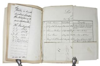 """STATUTES Of The MAIDEN HOSPITAL, Founded by the Company of Merchants, and Mary Erskine. [bound with] 2 Ms notes, """"List of Presentations to the Maiden Hospital"""" & """"Presentations to the Merchant Maiden Hospital from 1853 to 1859"""" [bound with] LIST Of APPLICATIONS Unto The MERCHANT MAIDEN HOSPITAL [bound with] MERCHANT MAIDEN HOSPITAL (From the """"Witness"""" of Saturday, July 8)."""