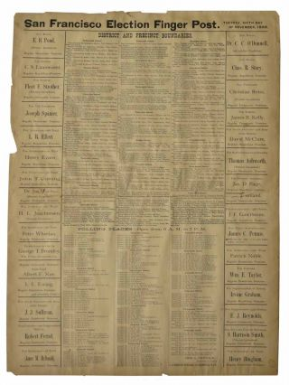 SAN FRANCISCO ELECTION FINGER POST. Tuesday, Sixth Day of November, 1888. California Local...