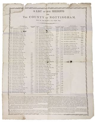 A LIST Of The SHERIFFS For The COUNTY Of NOTTINGHAM; From the Year M, DCC to the Present Time....