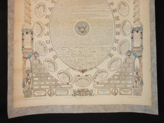 FREEDOM'S FOOTSTEPS. The Thirteen United Colonies. In Order As They Adopted the Constitution.